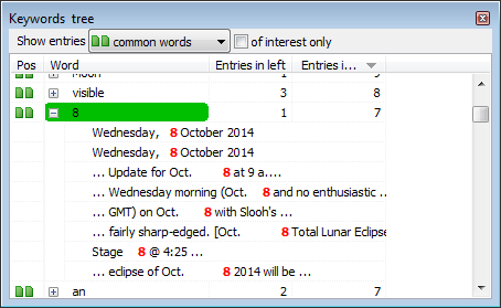 Eclipse date - common keyword in both documents